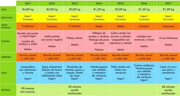 menu-1000-calorias-al-dia.jpg